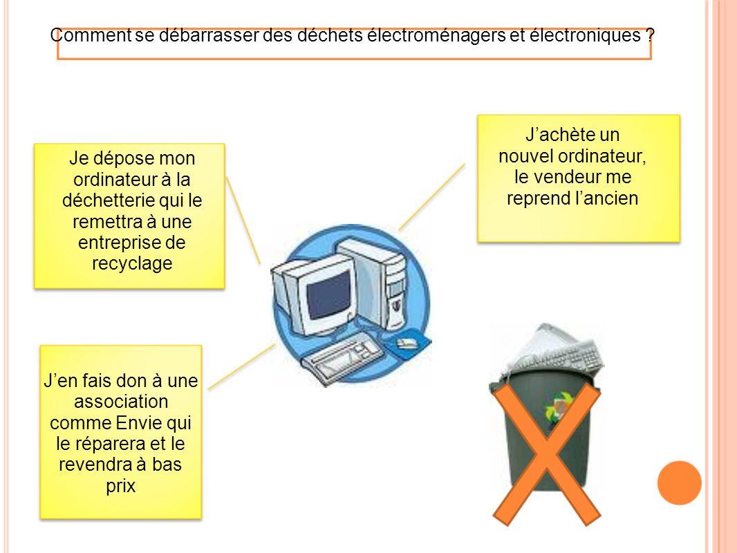 Comment se débarrasser des déchets électroménagers et électroniques
