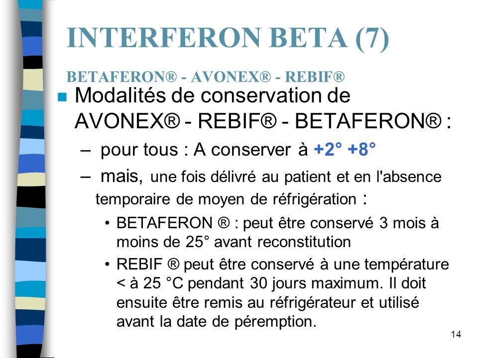 INTERFERON BETA (7) BETAFERON® - AVONEX® - REBIF®