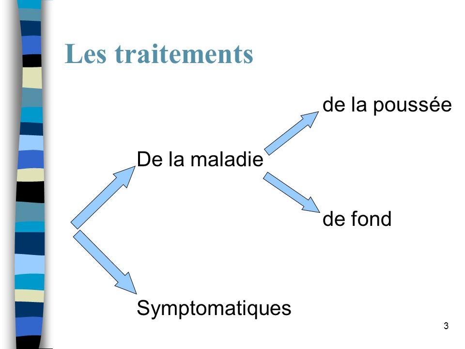 Les traitements de la poussée De la maladie de fond Symptomatiques