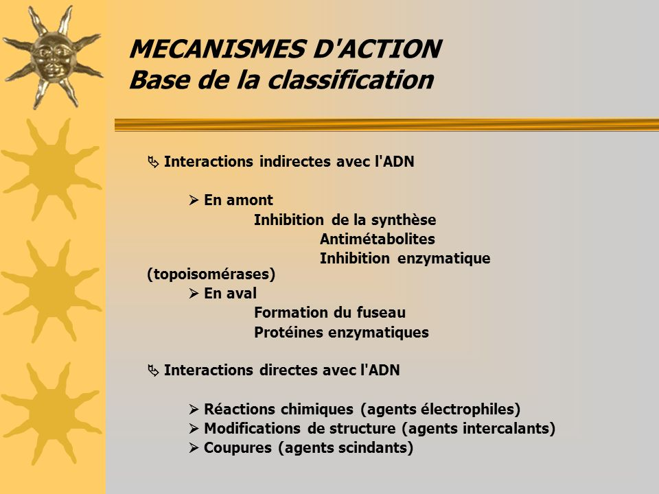 MECANISMES D ACTION Base de la classification