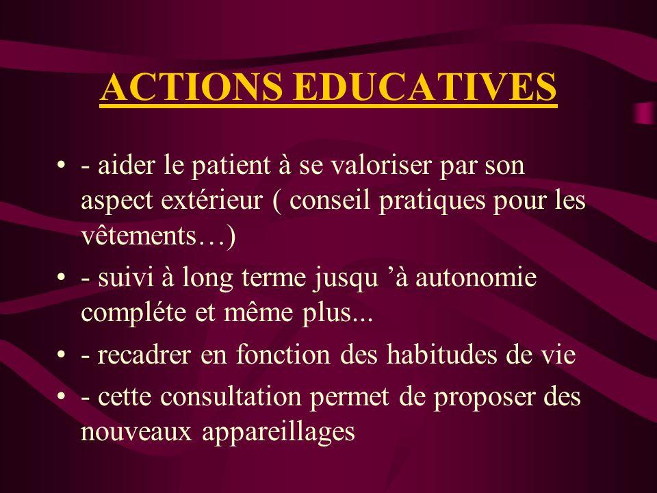 ACTIONS EDUCATIVES - aider le patient à se valoriser par son aspect extérieur ( conseil pratiques pour les vêtements…)