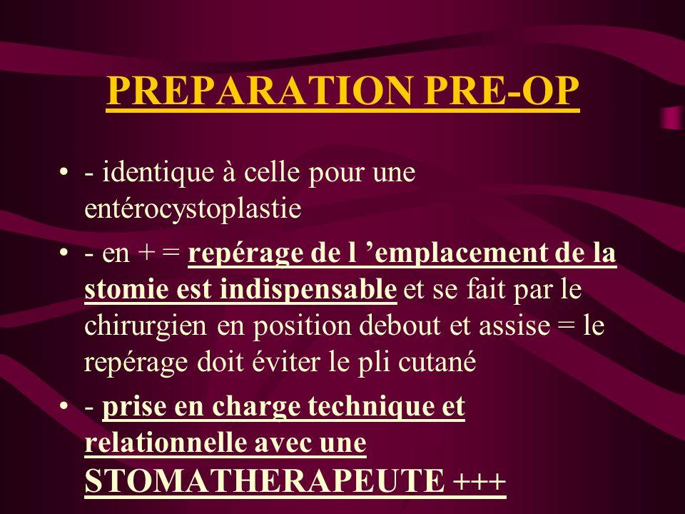 PREPARATION PRE-OP - identique à celle pour une entérocystoplastie