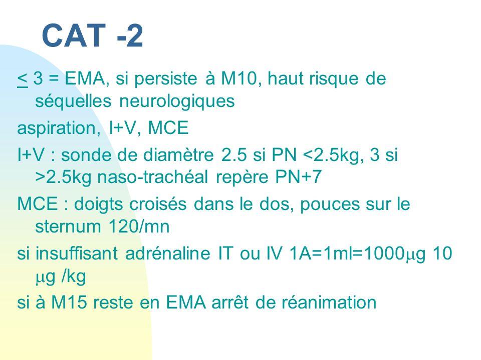 CAT -2 < 3 = EMA, si persiste à M10, haut risque de séquelles neurologiques. aspiration, I+V, MCE.