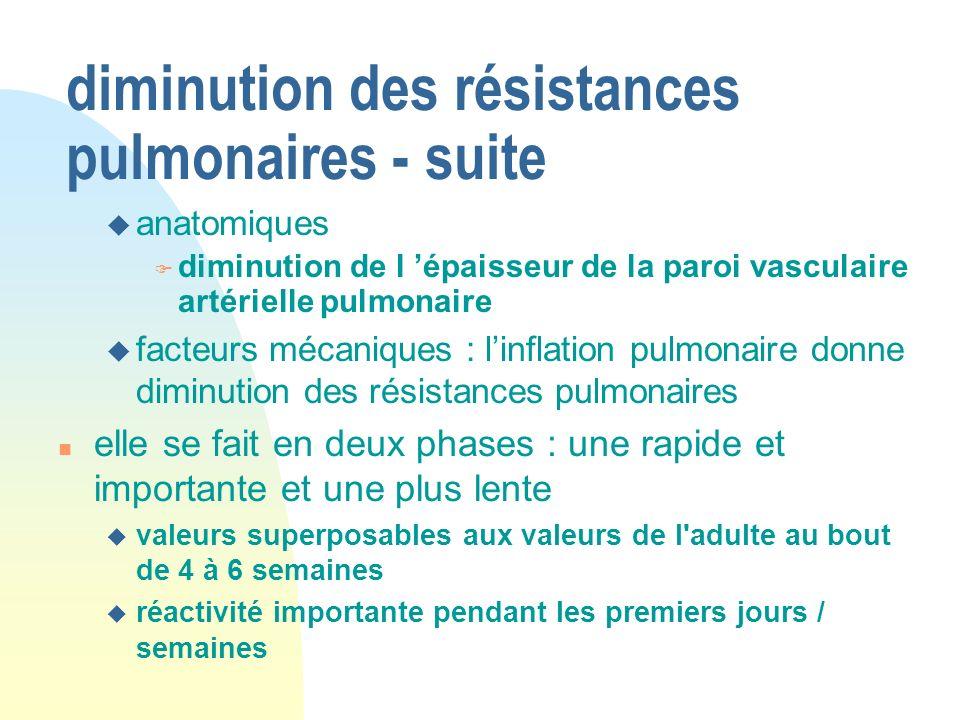 diminution des résistances pulmonaires - suite