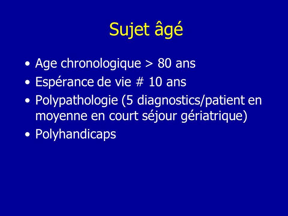 Sujet âgé Age chronologique > 80 ans Espérance de vie # 10 ans