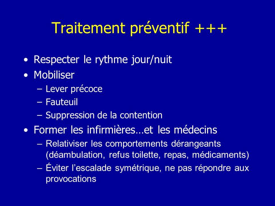 Traitement préventif +++