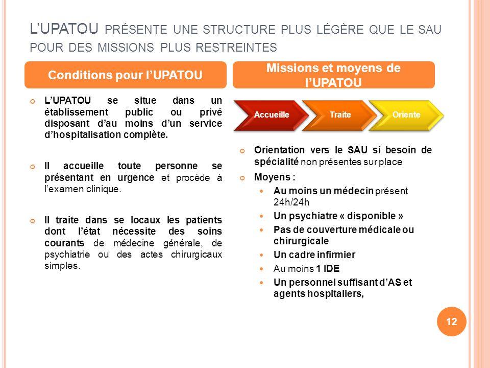Conditions pour l'UPATOU Missions et moyens de l'UPATOU