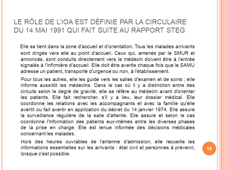 LE RÔLE DE L'IOA EST DÉFINIE PAR LA CIRCULAIRE DU 14 MAI 1991 QUI FAIT SUITE AU RAPPORT STEG