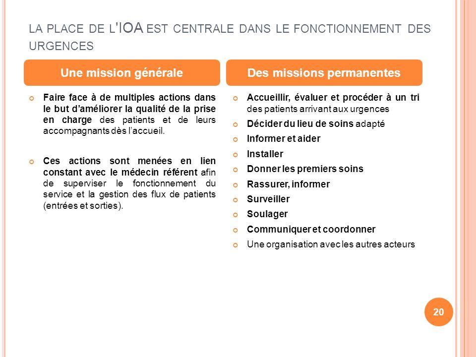 la place de l IOA est centrale dans le fonctionnement des urgences