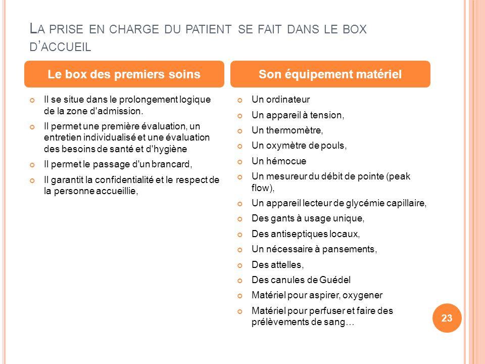 La prise en charge du patient se fait dans le box d'accueil