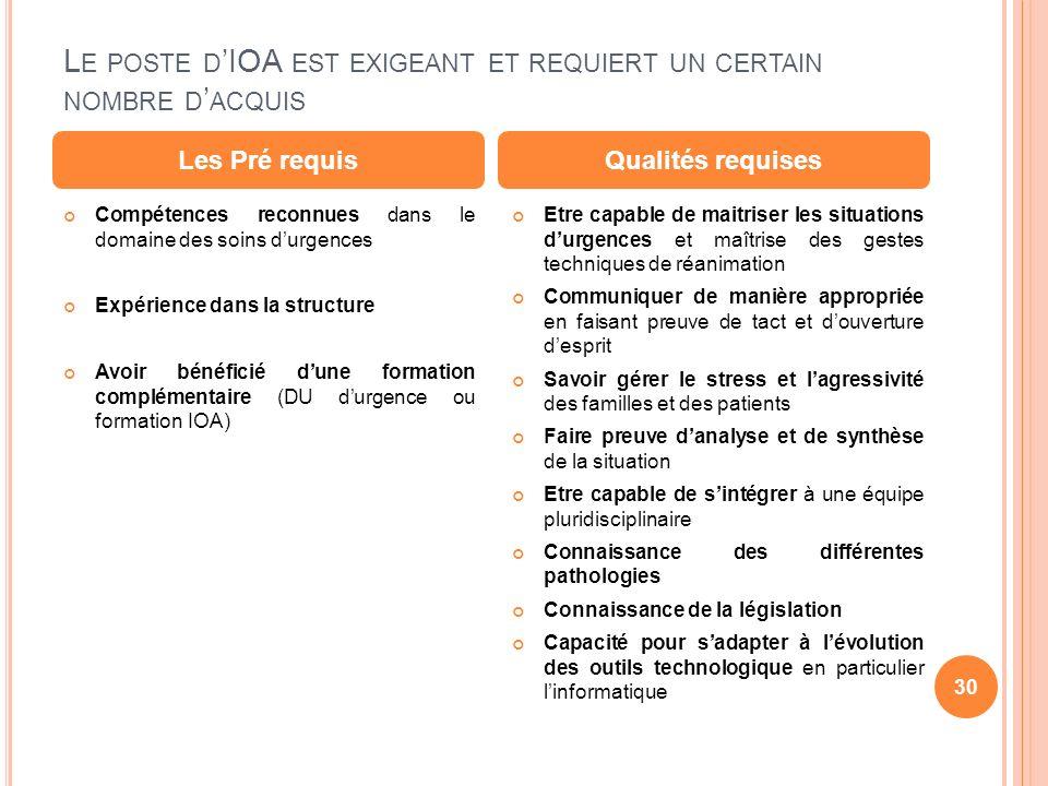 Le poste d'IOA est exigeant et requiert un certain nombre d'acquis