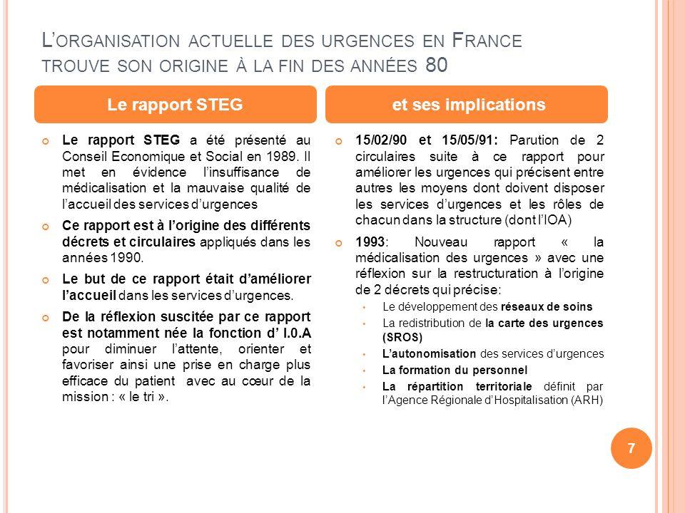 L'organisation actuelle des urgences en France trouve son origine à la fin des années 80