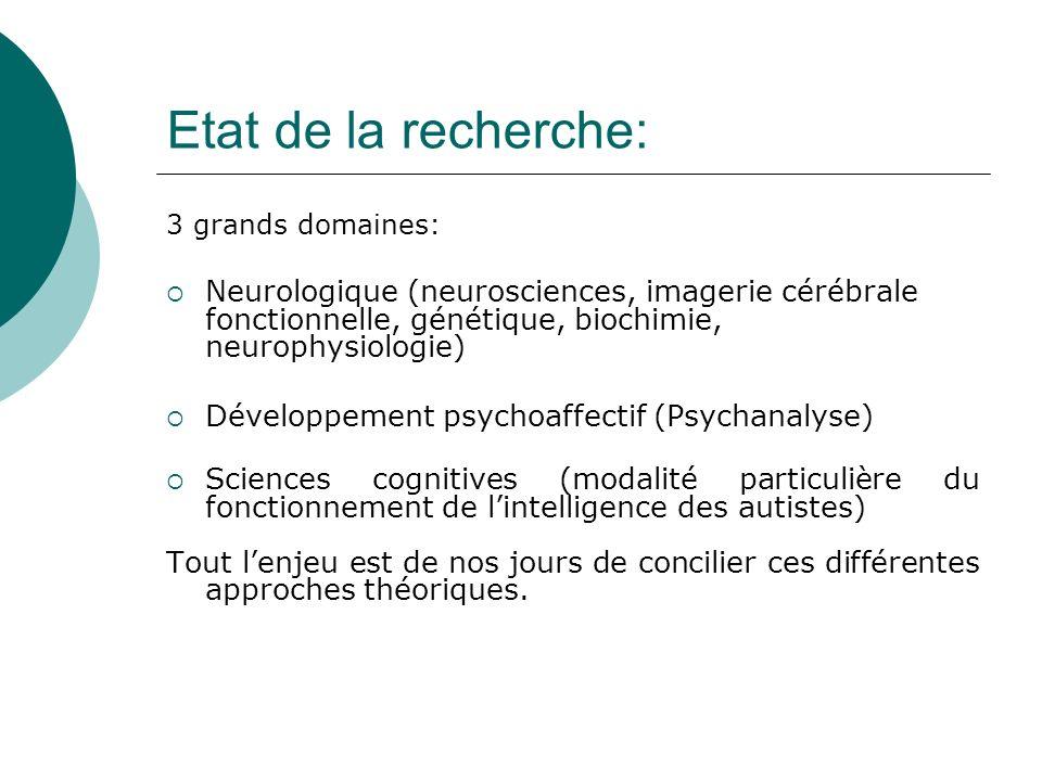 Etat de la recherche: 3 grands domaines: Neurologique (neurosciences, imagerie cérébrale fonctionnelle, génétique, biochimie, neurophysiologie)