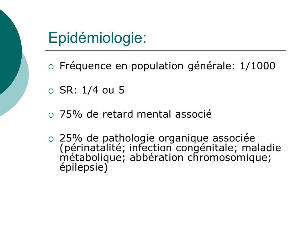 Epidémiologie: Fréquence en population générale: 1/1000 SR: 1/4 ou 5