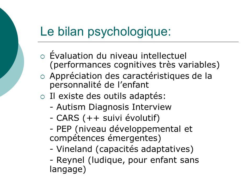 Le bilan psychologique: