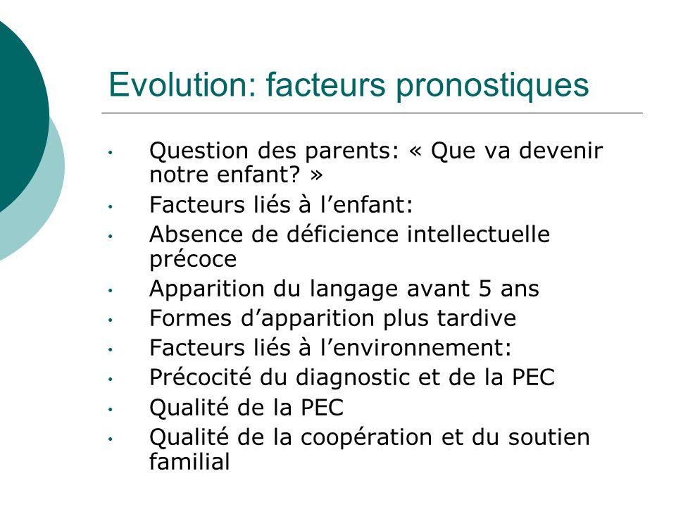 Evolution: facteurs pronostiques