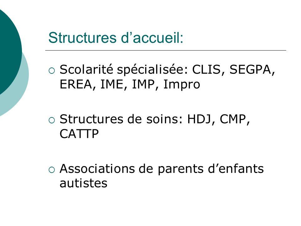 Structures d'accueil: