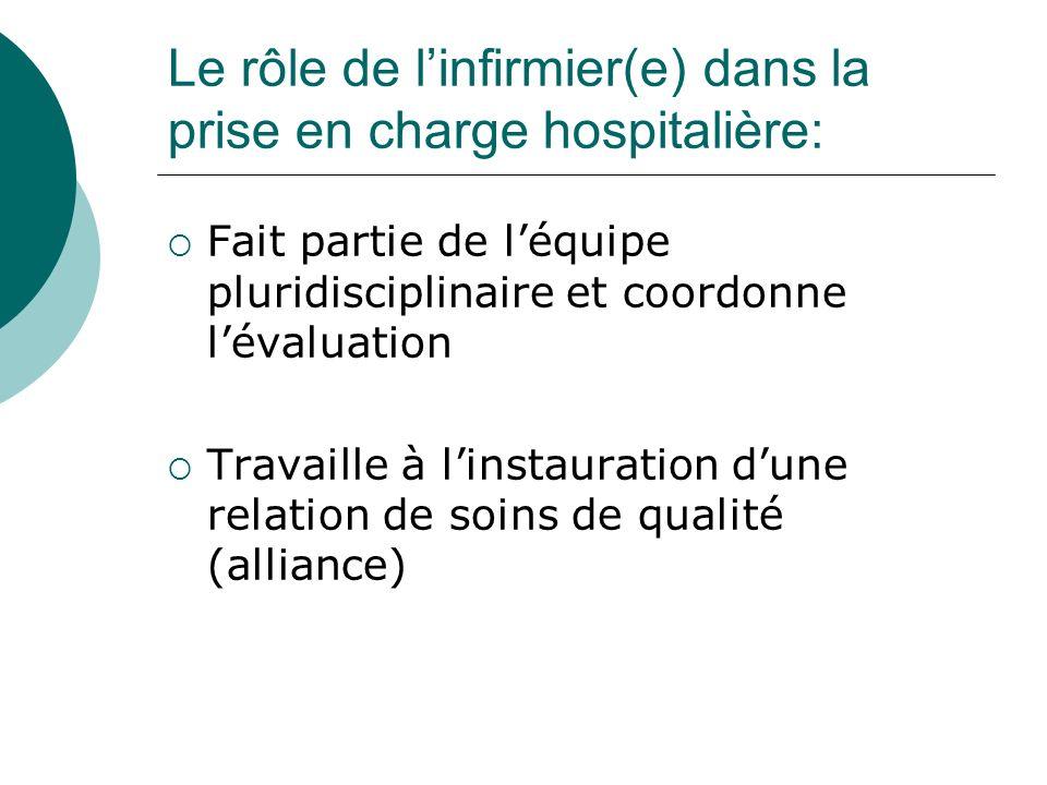 Le rôle de l'infirmier(e) dans la prise en charge hospitalière: