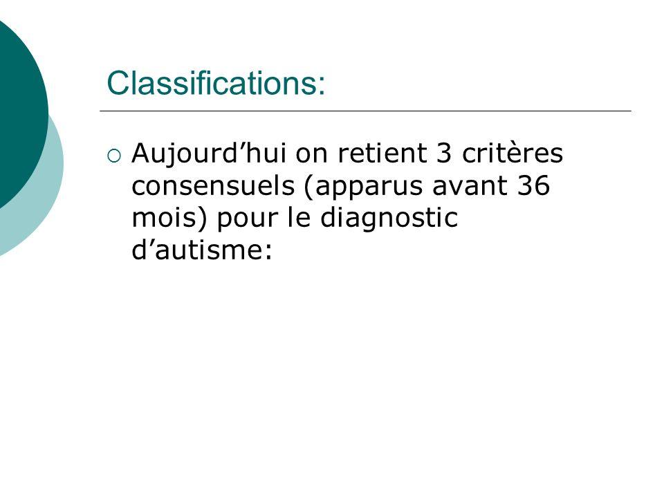 Classifications: Aujourd'hui on retient 3 critères consensuels (apparus avant 36 mois) pour le diagnostic d'autisme: