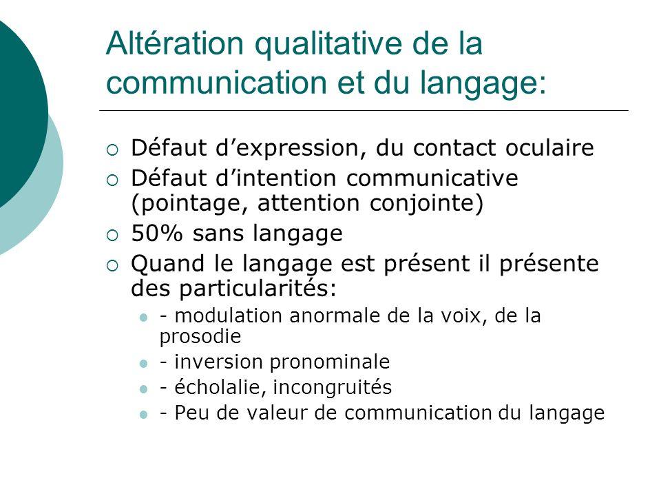 Altération qualitative de la communication et du langage: