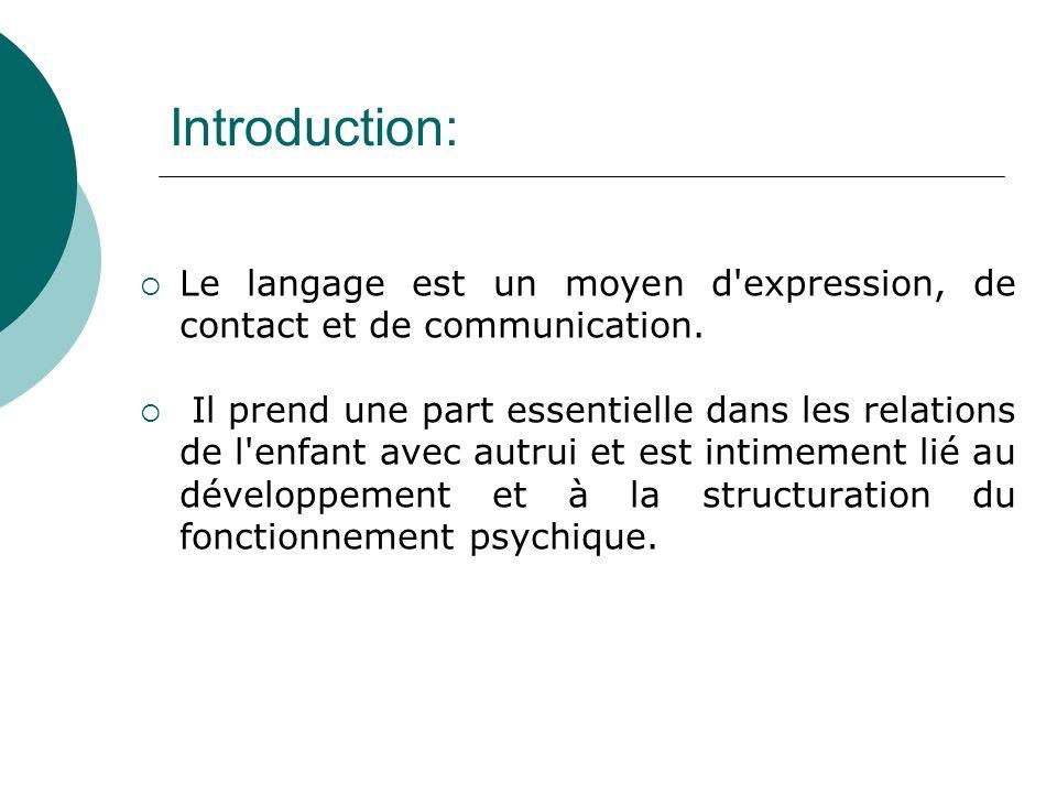 Introduction:Le langage est un moyen d expression, de contact et de communication.