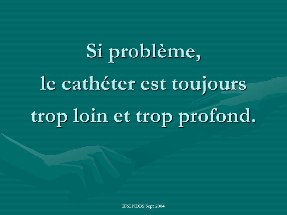 Si problème, le cathéter est toujours trop loin et trop profond.