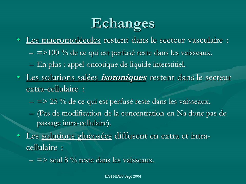 Echanges Les macromolécules restent dans le secteur vasculaire :