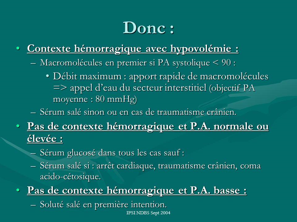 Donc : Contexte hémorragique avec hypovolémie :