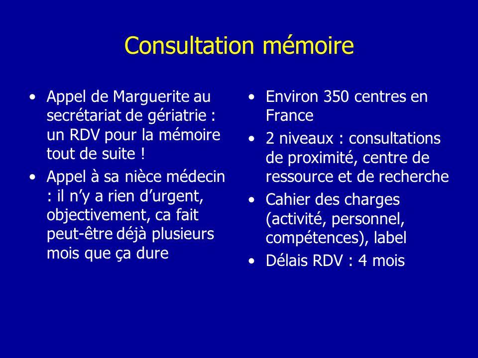 Consultation mémoire Appel de Marguerite au secrétariat de gériatrie : un RDV pour la mémoire tout de suite !