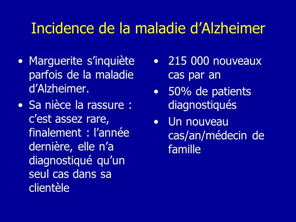 Incidence de la maladie d'Alzheimer