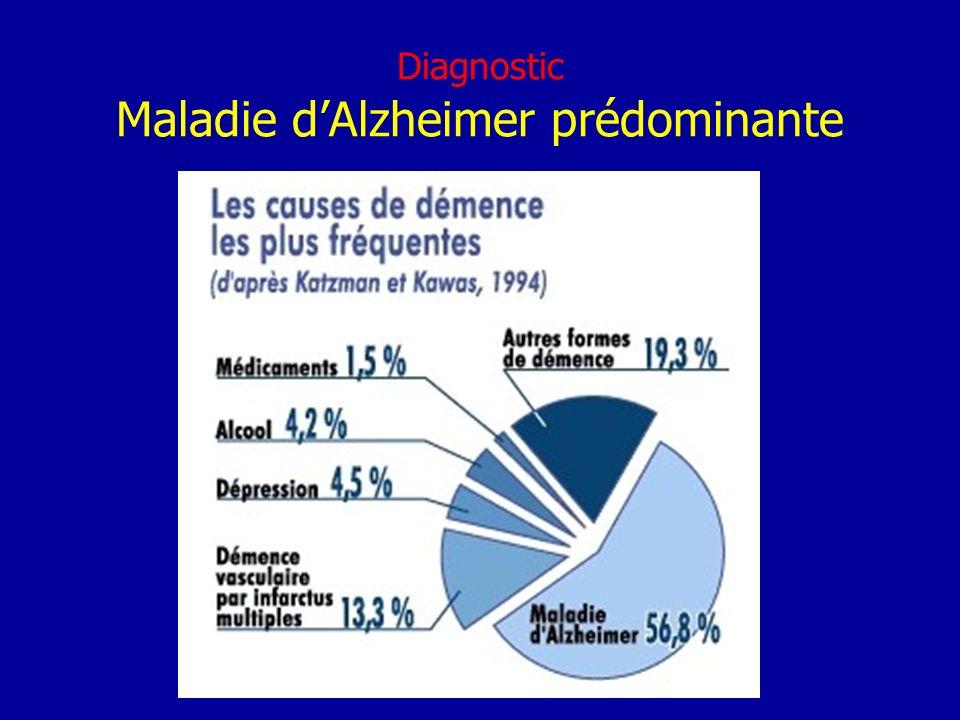 Diagnostic Maladie d'Alzheimer prédominante