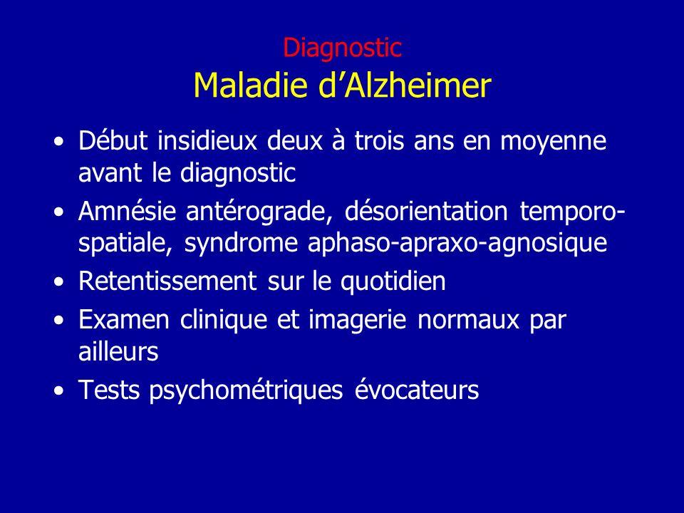 Diagnostic Maladie d'Alzheimer