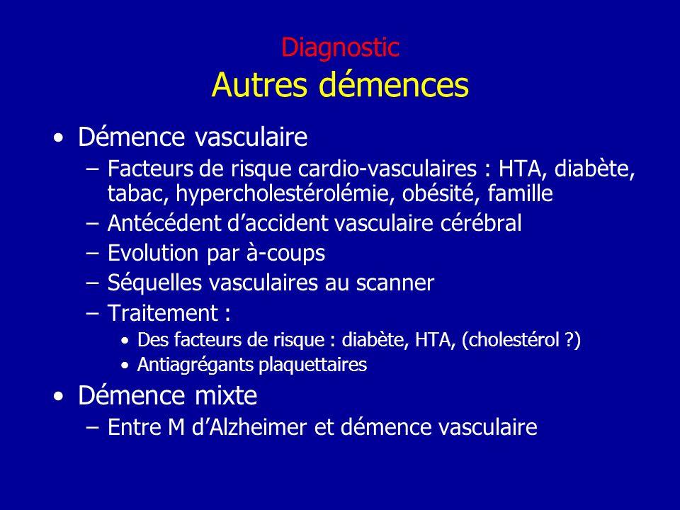 Diagnostic Autres démences