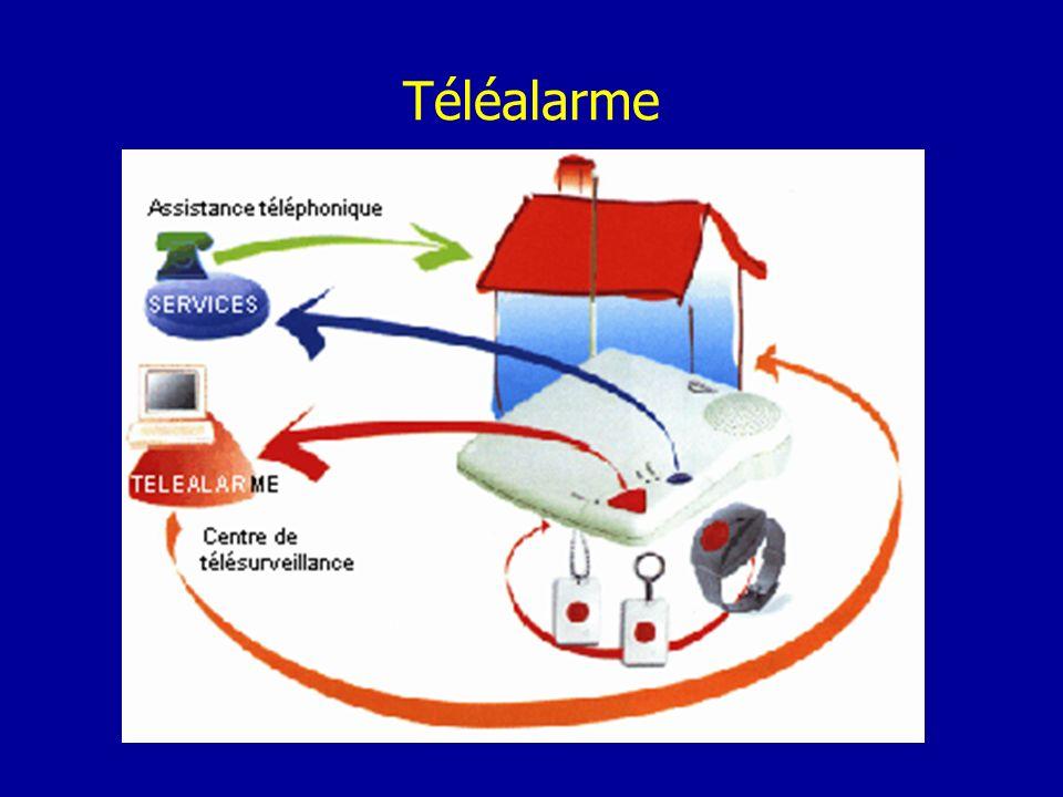 Téléalarme
