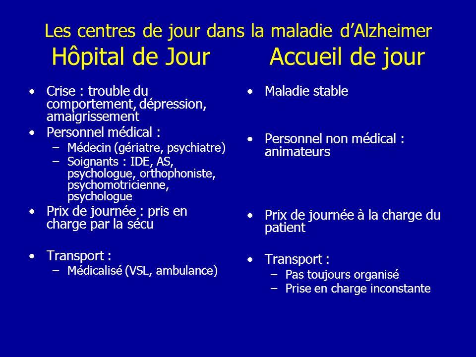 Les centres de jour dans la maladie d'Alzheimer Hôpital de Jour Accueil de jour
