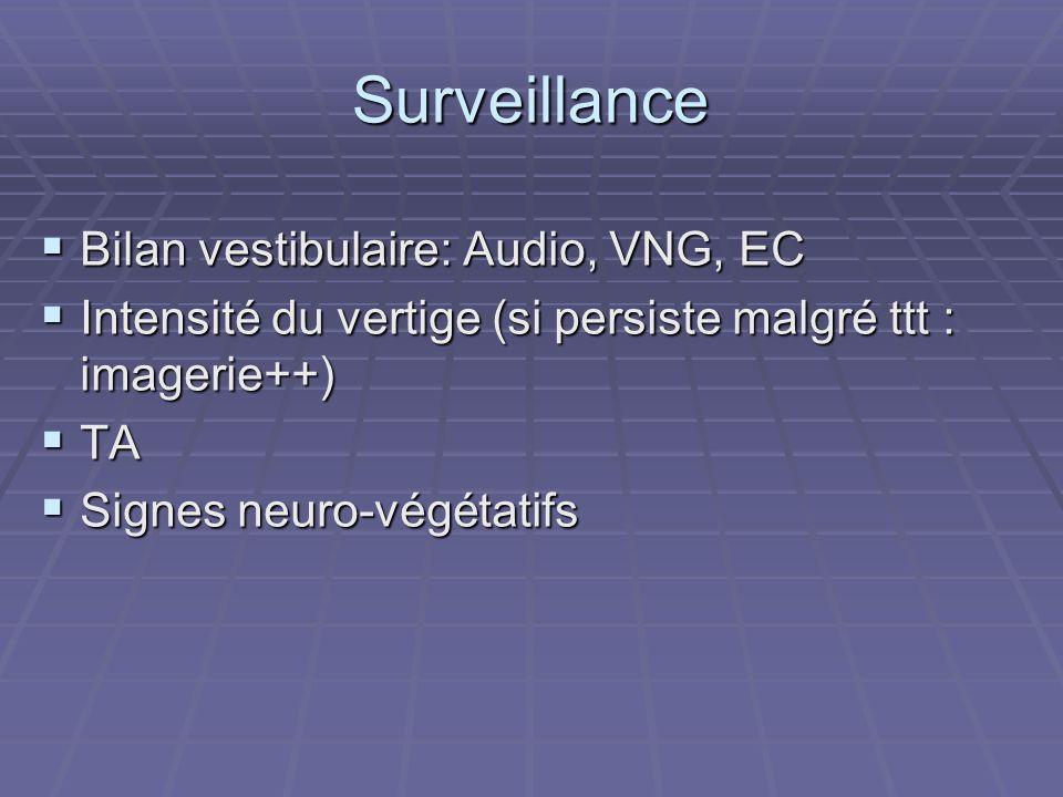 Surveillance Bilan vestibulaire: Audio, VNG, EC