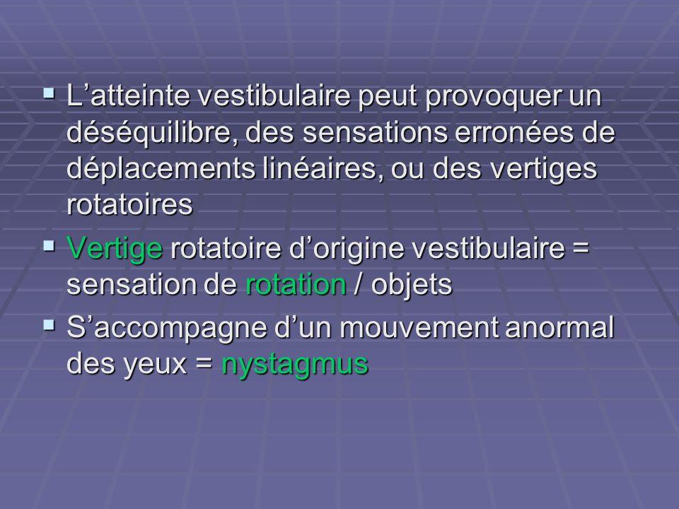 L'atteinte vestibulaire peut provoquer un déséquilibre, des sensations erronées de déplacements linéaires, ou des vertiges rotatoires