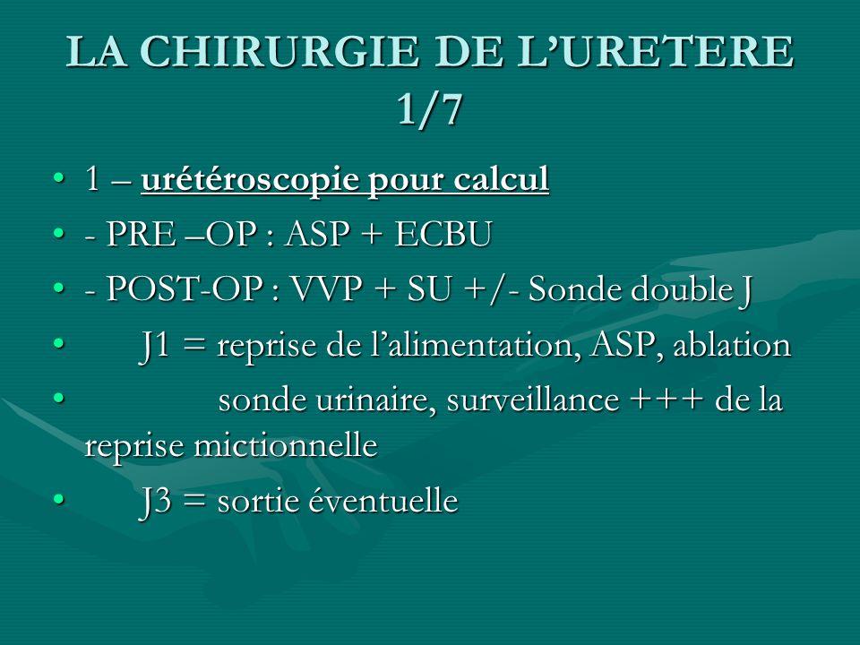 LA CHIRURGIE DE L'URETERE 1/7