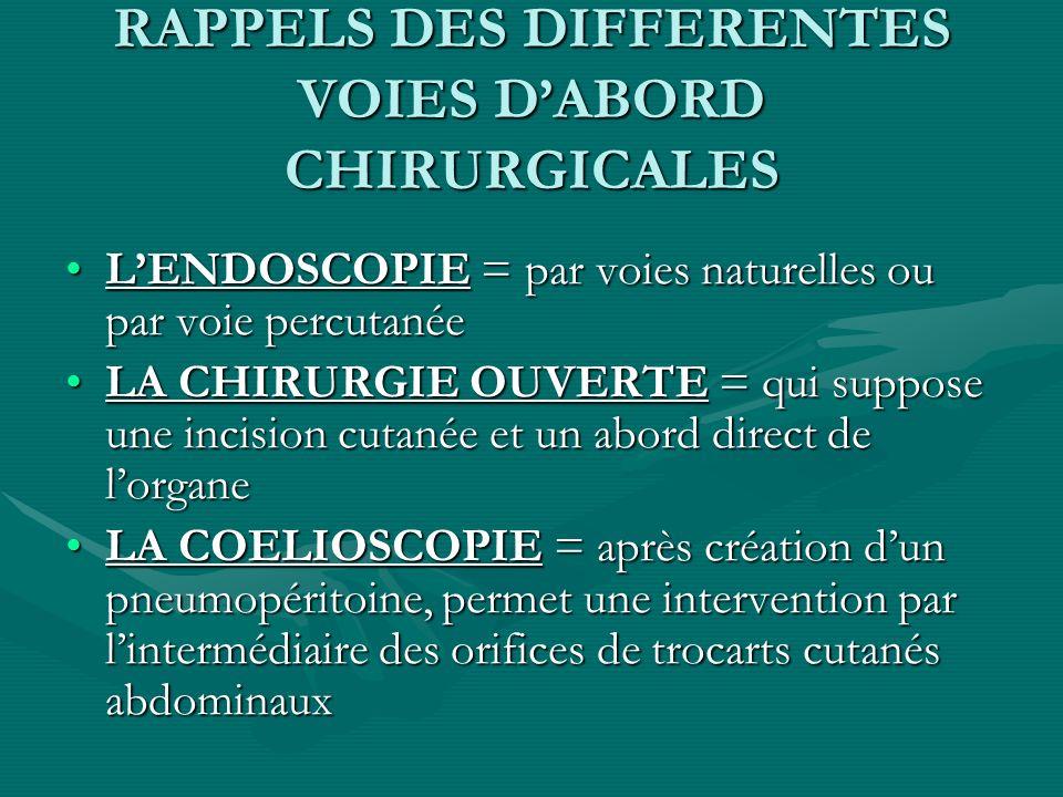 RAPPELS DES DIFFERENTES VOIES D'ABORD CHIRURGICALES