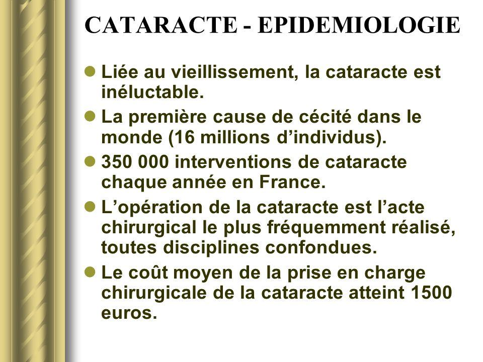 CATARACTE - EPIDEMIOLOGIE
