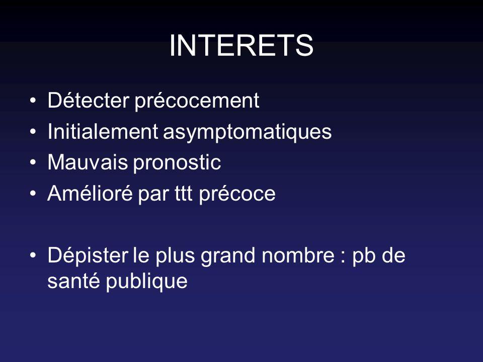 INTERETS Détecter précocement Initialement asymptomatiques