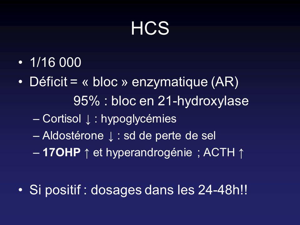HCS 1/16 000 Déficit = « bloc » enzymatique (AR)