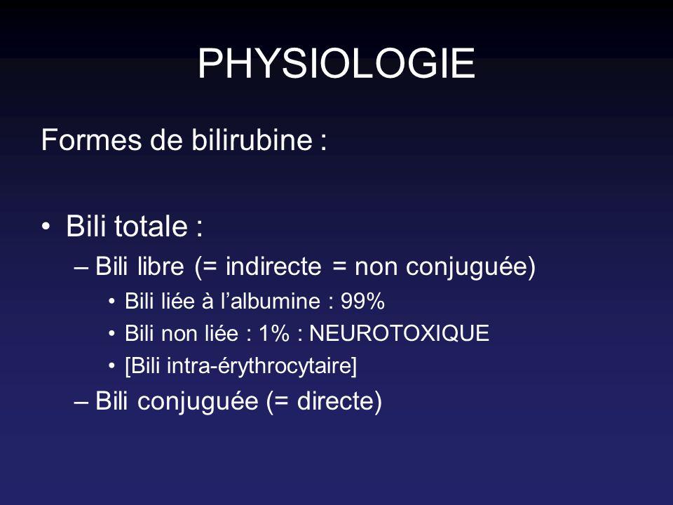 PHYSIOLOGIE Formes de bilirubine : Bili totale :