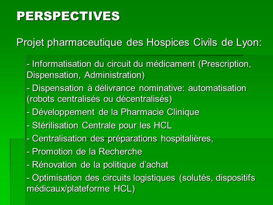PERSPECTIVES Projet pharmaceutique des Hospices Civils de Lyon:
