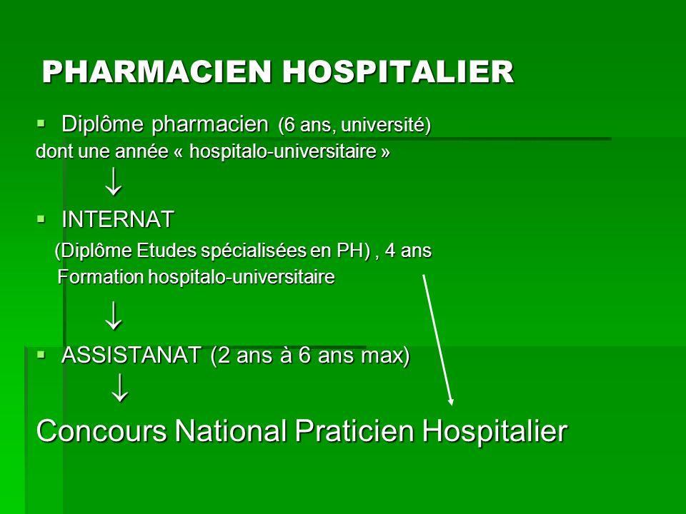 PHARMACIEN HOSPITALIER