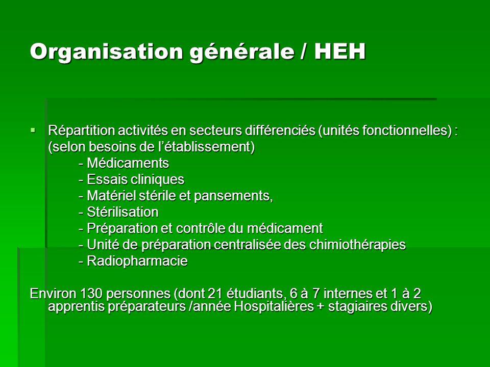 Organisation générale / HEH