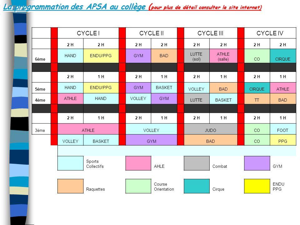 La programmation des APSA au collège (pour plus de détail consulter le site internet)