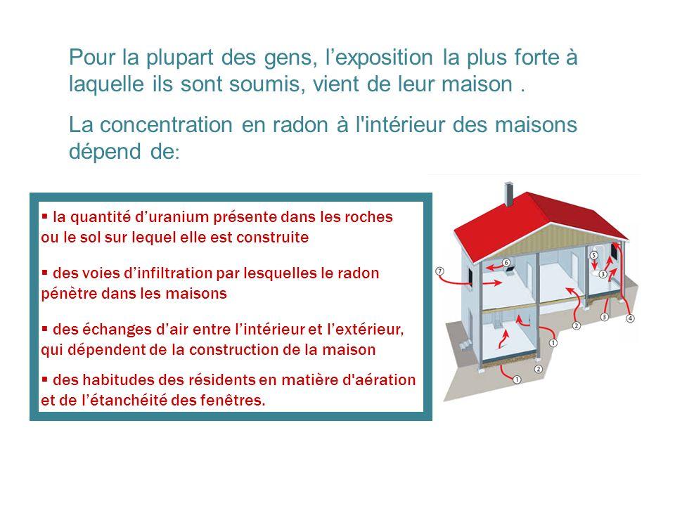 La concentration en radon à l intérieur des maisons dépend de: