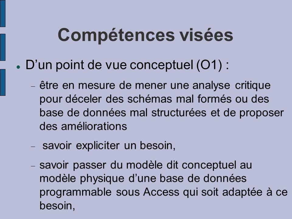 Compétences visées D'un point de vue conceptuel (O1) :
