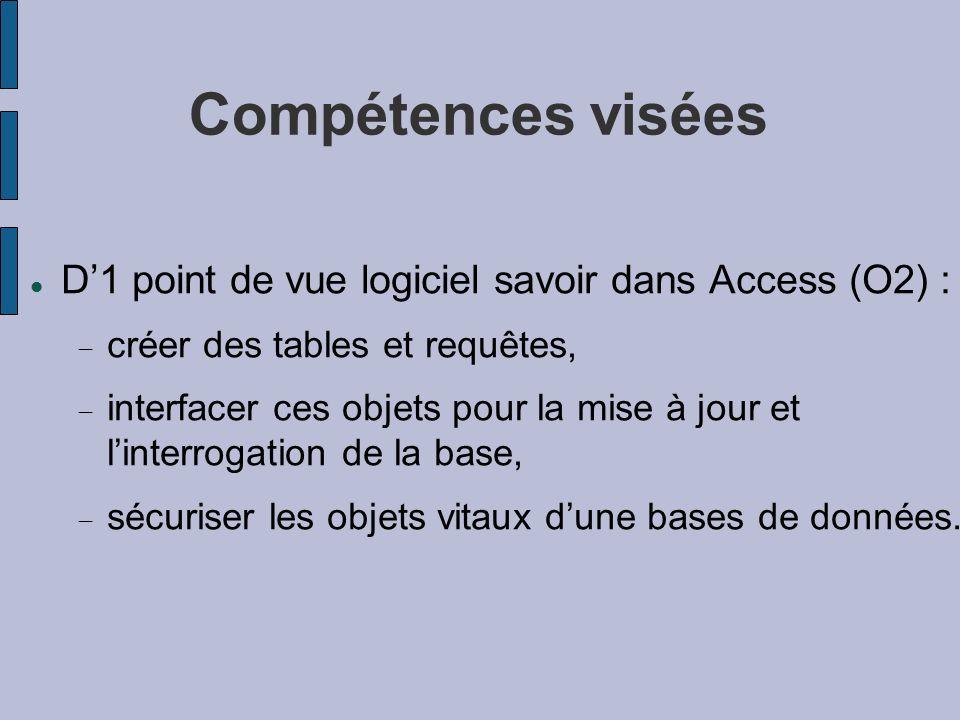 Compétences visées D'1 point de vue logiciel savoir dans Access (O2) :